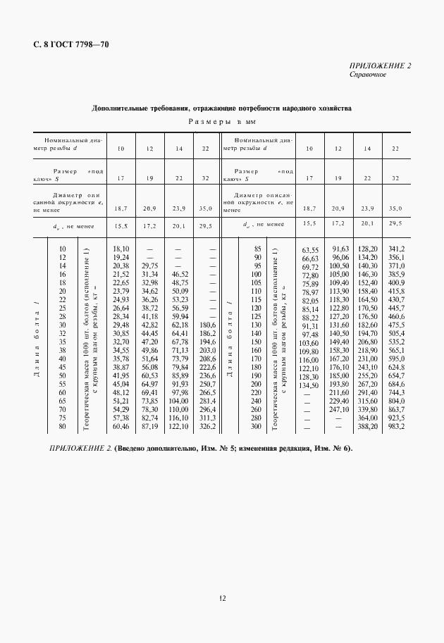 гост 7798-70 статус на 2017 год